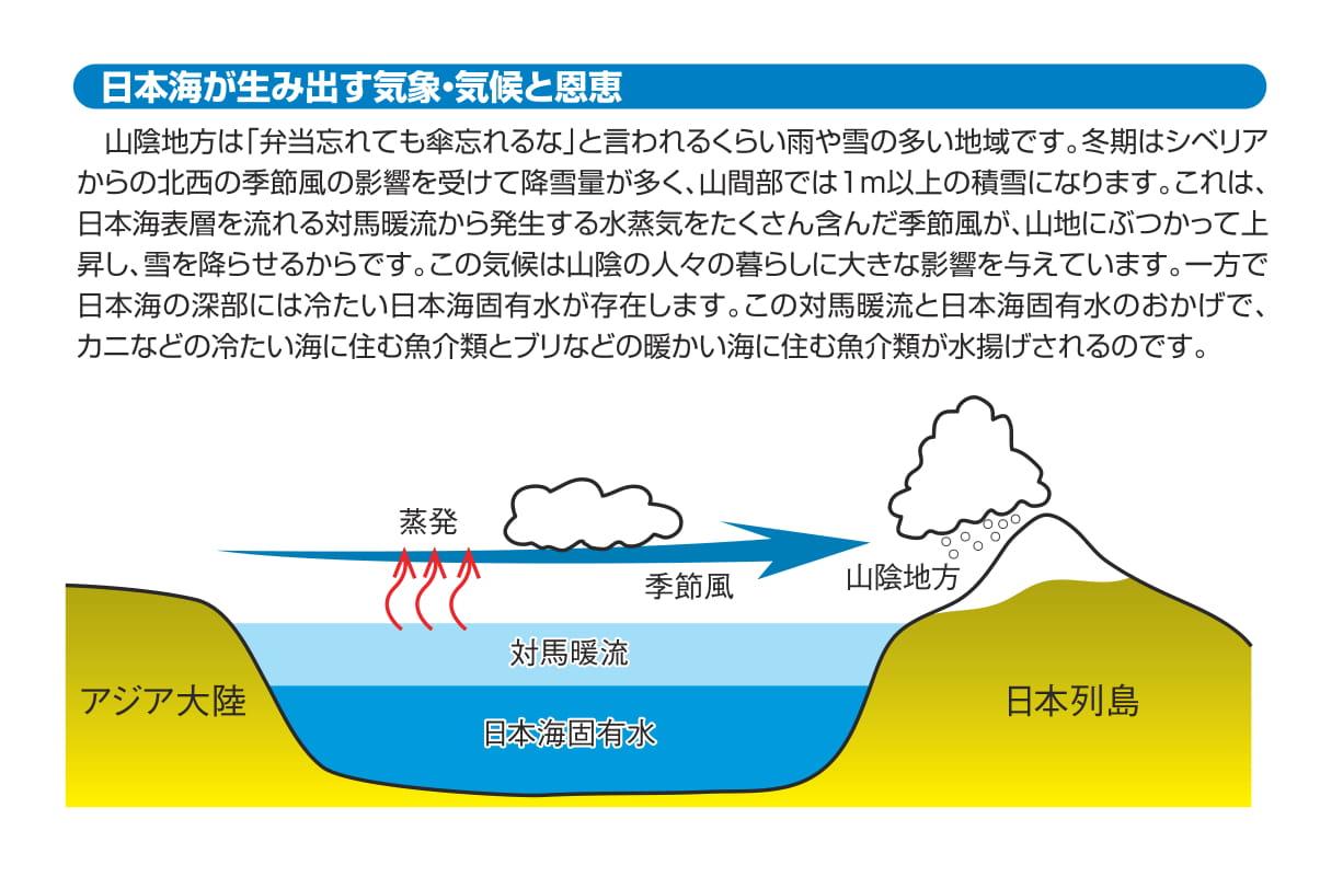 日本海が生み出す気象・機構と恩恵